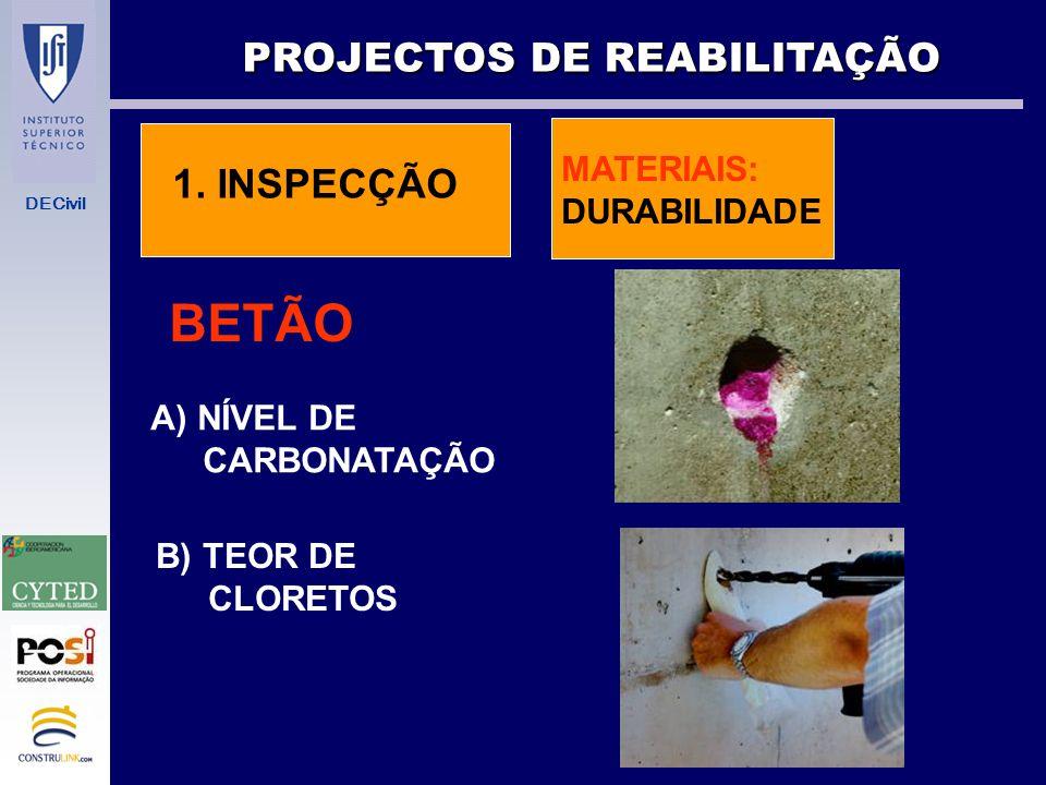 DECivil PROJECTOS DE REABILITAÇÃO 1. INSPECÇÃO 2. ESTIMATIVA DA VIDA ÚTIL PROJECTO DE REABILITAÇÃO - DURABILIDADE 3. SOLUÇÕES DE PROTECÇÃO MATERIAIS: