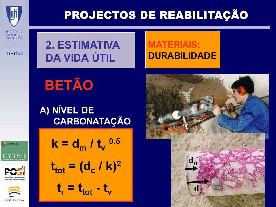 DECivil PROJECTOS DE REABILITAÇÃO 1. INSPECÇÃO MATERIAIS: DURABILIDADE BETÃO B) TEOR DE CLORETOS A) NÍVEL DE CARBONATAÇÃO