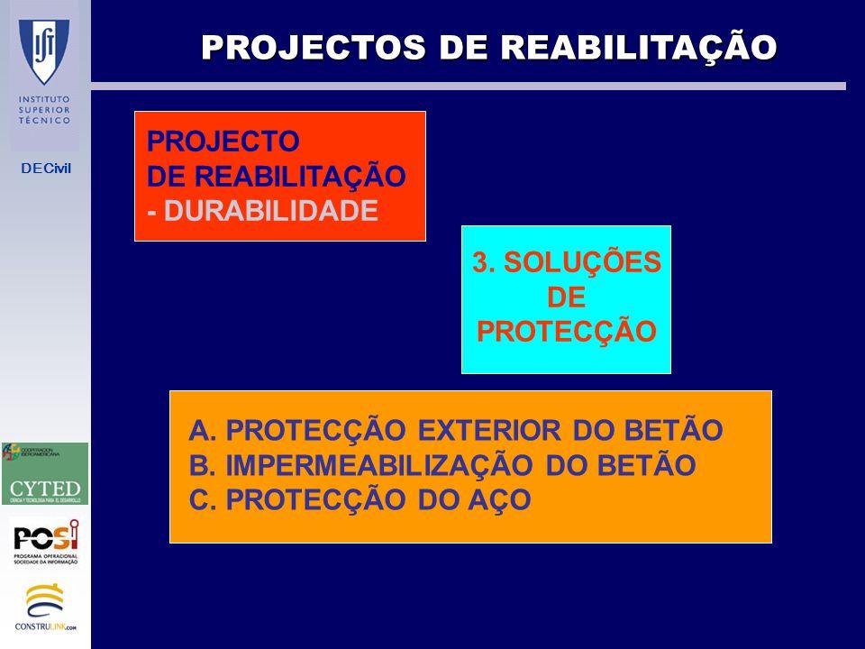DECivil PROJECTOS DE REABILITAÇÃO 2. ESTIMATIVA DA VIDA ÚTIL MATERIAIS: DURABILIDADE BETÃO A) NÍVEL DE CARBONATAÇÃO t tot = (d c / k) 2 k = d m / t v