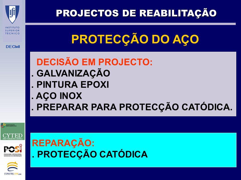 DECivil 3. SOLUÇÕES DE PROTECÇÃO A. PROTECÇÃO EXTERIOR DO BETÃO B. IMPERMEABILIZAÇÃO DO BETÃO C. PROTECÇÃO DO AÇO PROJECTO DE REABILITAÇÃO - DURABILID