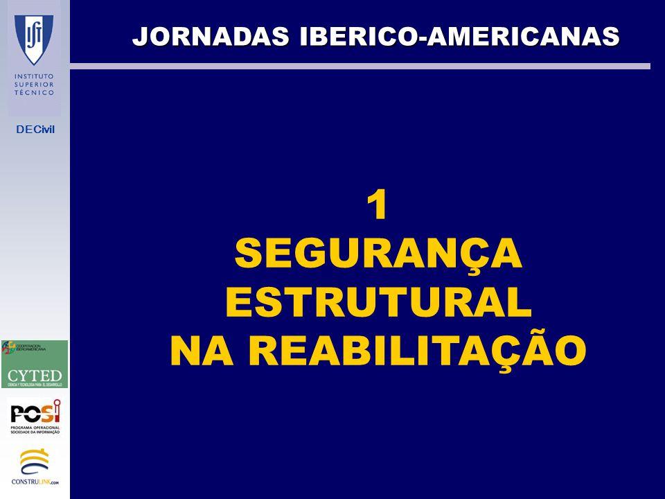 DECivil PROJECTOS DE REABILITAÇÃO JORNADAS IBERICO-AMERICANAS