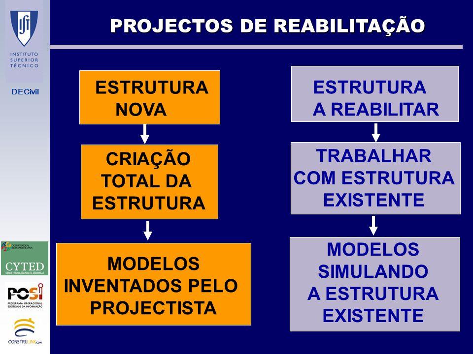 DECivil 1 SEGURANÇA ESTRUTURAL NA REABILITAÇÃO JORNADAS IBERICO-AMERICANAS