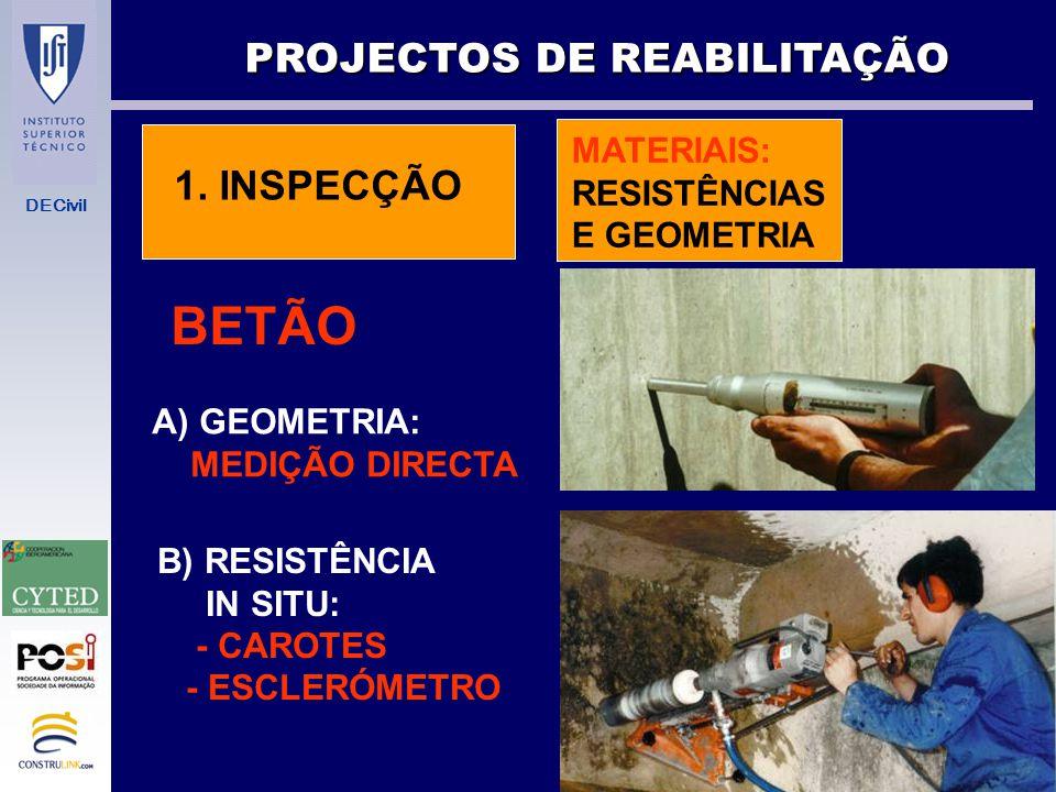 DECivil PROJECTOS DE REABILITAÇÃO 1. INSPECÇÃO MATERIAIS: RESISTÊNCIAS E GEOMETRIA ANOMALIAS: ESTRUTURAIS ACÇÕES: VALORES EXISTENTES 2. MODELO DA ESTR