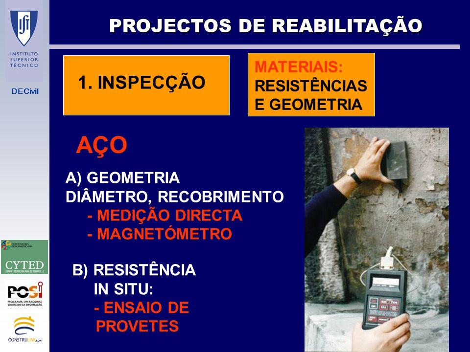 DECivil PROJECTOS DE REABILITAÇÃO 1. INSPECÇÃO MATERIAIS: RESISTÊNCIAS E GEOMETRIA BETÃO B) RESISTÊNCIA IN SITU: - CAROTES - ESCLERÓMETRO A) GEOMETRIA