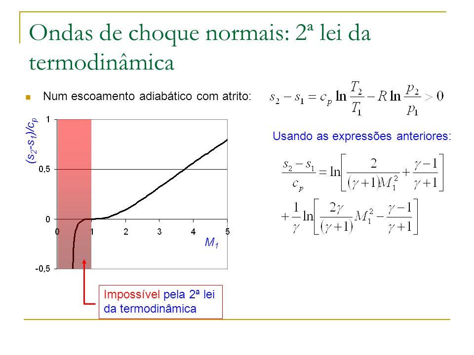 Ondas de choque normais: 2ª lei da termodinâmica Num escoamento adiabático com atrito: M1M1 (s 2 -s 1 )/c p Impossível pela 2ª lei da termodinâmica Us