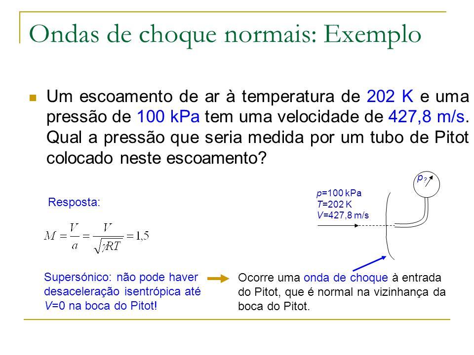 Ondas de choque normais: Exemplo Um escoamento de ar à temperatura de 202 K e uma pressão de 100 kPa tem uma velocidade de 427,8 m/s. Qual a pressão q