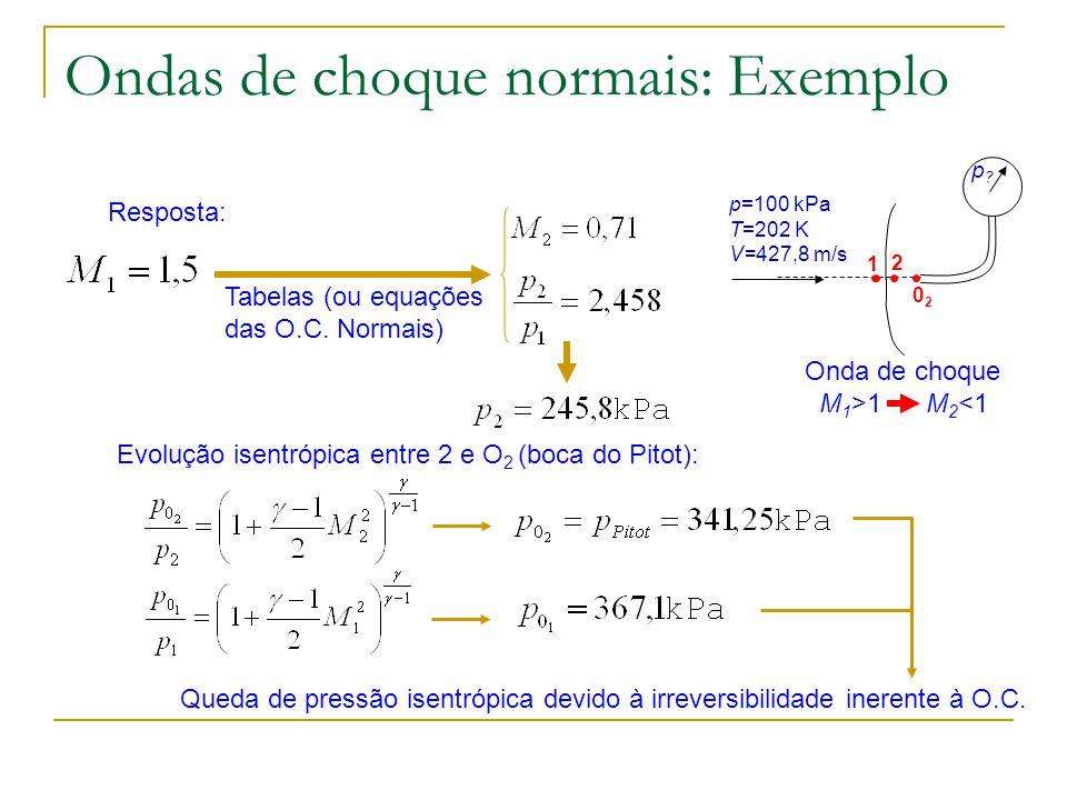 Tabelas (ou equações das O.C. Normais) p=100 kPa T=202 K V=427,8 m/s Ondas de choque normais: Exemplo p?p? Resposta: Onda de choque M 1 >1 M 2 <1 1 2
