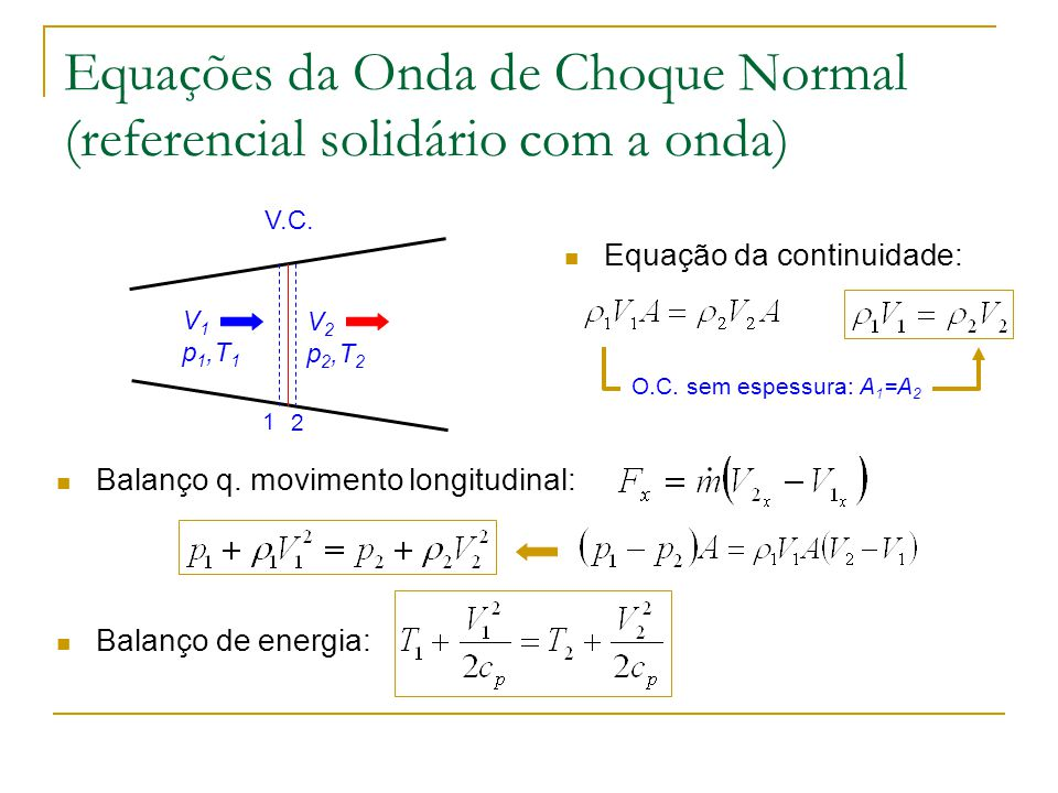 Equações da Onda de Choque Normal (referencial solidário com a onda) Equação da continuidade: V 1 p 1,T 1 V 2 p 2,T 2 1 2 V.C. O.C. sem espessura: A 1