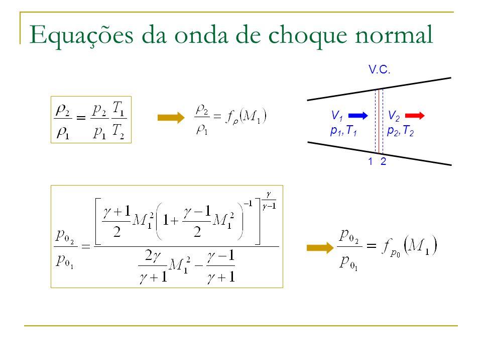 Matéria: Formação das ondas de choque normais Formação das ondas de expansão Equações das ondas de choque normais Tabelas das ondas de choque normais Características das ondas de choque normais Exemplo.
