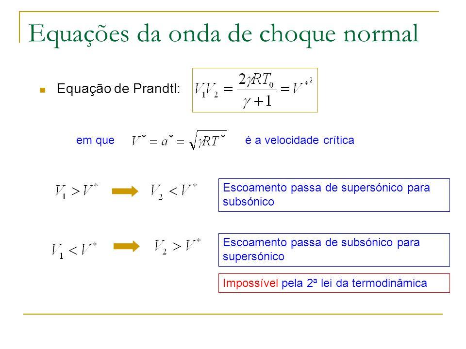Equações da onda de choque normal Equação de Prandtl: em queé a velocidade crítica Escoamento passa de supersónico para subsónico Escoamento passa de