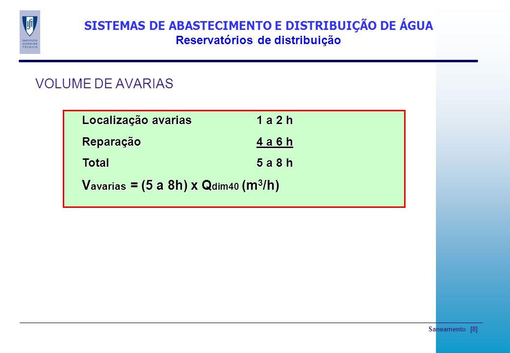 Saneamento [9] RESERVA DE ÁGUA PARA INCÊNDIO 7 - A reserva de água para incêndio é função do grau de risco da zona e não deve ser inferior aos valores seguintes: 75 m3 - grau 1; 125 m3 - grau 2; 200 m3 - grau 3; 300 m3 - grau 4; A definir caso a caso - grau 5.