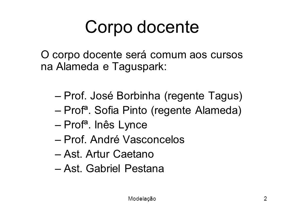 Modelação2 Corpo docente O corpo docente será comum aos cursos na Alameda e Taguspark: –Prof.