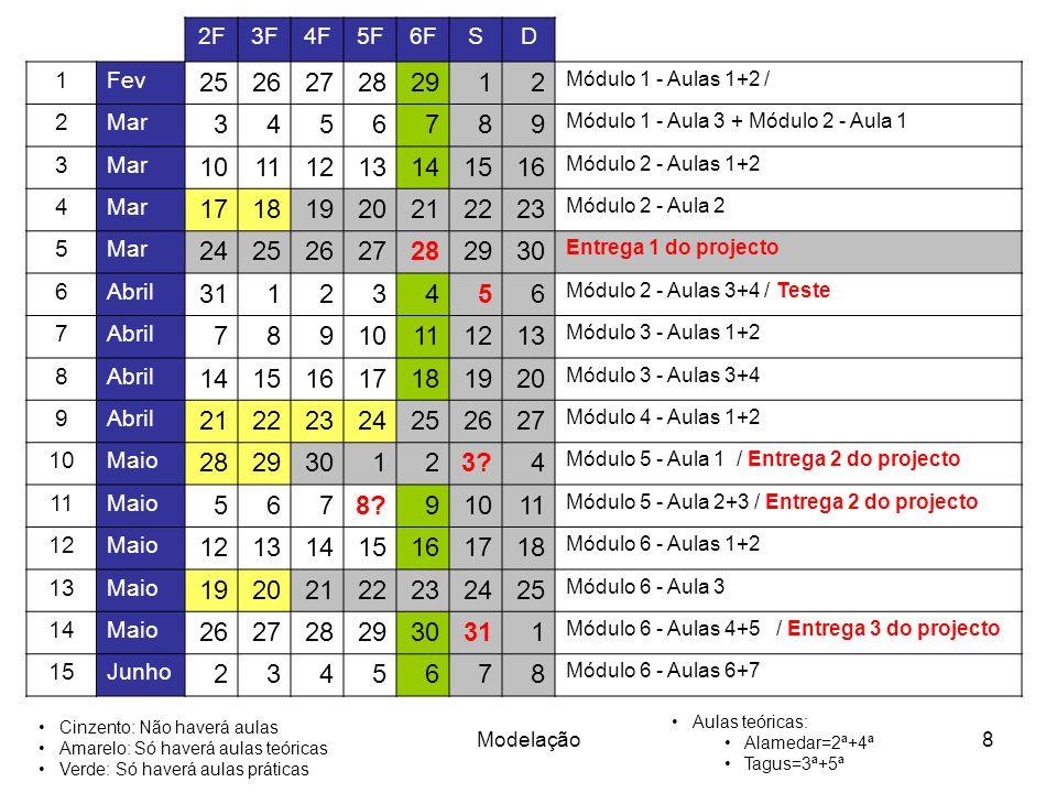 Modelação8 2F3F4F5F6FSD 1Fev 252627282912 Módulo 1 - Aulas 1+2 / 2Mar 3456789 Módulo 1 - Aula 3 + Módulo 2 - Aula 1 3Mar 10111213141516 Módulo 2 - Aulas 1+2 4Mar 17181920212223 Módulo 2 - Aula 2 5Mar 24252627282930 Entrega 1 do projecto 6Abril 31123456 Módulo 2 - Aulas 3+4 / Teste 7Abril 78910111213 Módulo 3 - Aulas 1+2 8Abril 14151617181920 Módulo 3 - Aulas 3+4 9Abril 21222324252627 Módulo 4 - Aulas 1+2 10Maio 282930123 4 Módulo 5 - Aula 1 / Entrega 2 do projecto 11Maio 5678 91011 Módulo 5 - Aula 2+3 / Entrega 2 do projecto 12Maio 12131415161718 Módulo 6 - Aulas 1+2 13Maio 19202122232425 Módulo 6 - Aula 3 14Maio 2627282930311 Módulo 6 - Aulas 4+5 / Entrega 3 do projecto 15Junho 2345678 Módulo 6 - Aulas 6+7 Cinzento: Não haverá aulas Amarelo: Só haverá aulas teóricas Verde: Só haverá aulas práticas Aulas teóricas: Alamedar=2ª+4ª Tagus=3ª+5ª
