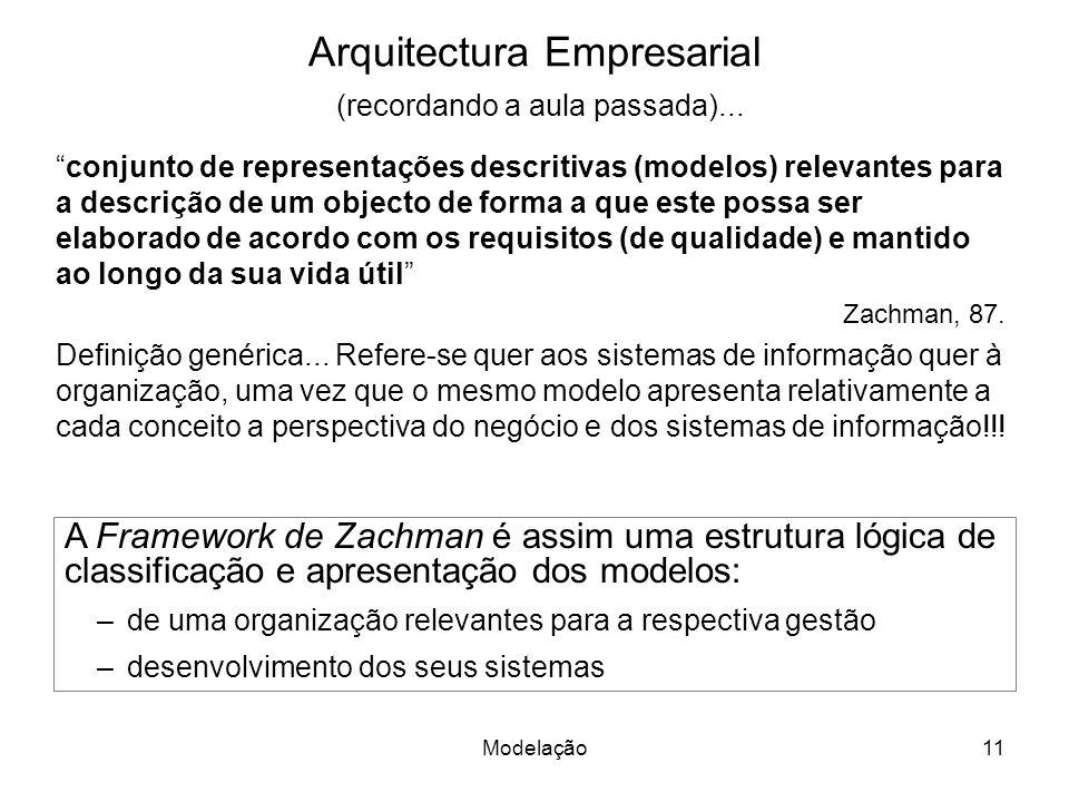 Modelação11 Arquitectura Empresarial (recordando a aula passada)... conjunto de representações descritivas (modelos) relevantes para a descrição de um