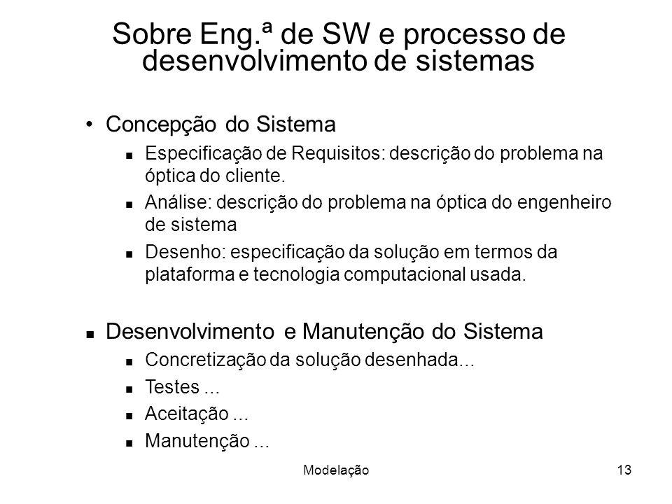 Modelação13 Sobre Eng.ª de SW e processo de desenvolvimento de sistemas Concepção do Sistema Especificação de Requisitos: descrição do problema na ópt