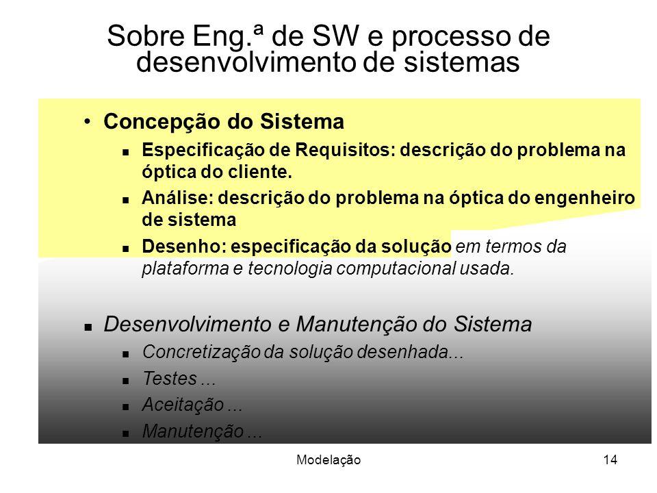 Modelação14 Concepção do Sistema Especificação de Requisitos: descrição do problema na óptica do cliente. Análise: descrição do problema na óptica do