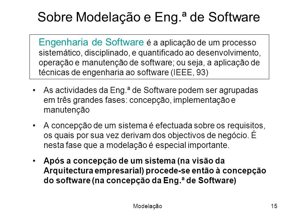 Modelação15 Sobre Modelação e Eng.ª de Software As actividades da Eng.ª de Software podem ser agrupadas em três grandes fases: concepção, implementaçã