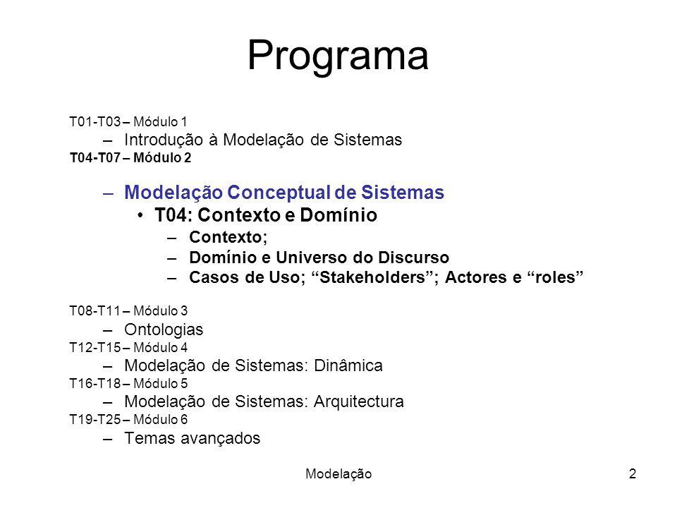 Modelação2 Programa T01-T03 – Módulo 1 –Introdução à Modelação de Sistemas T04-T07 – Módulo 2 –Modelação Conceptual de Sistemas T04: Contexto e Domíni