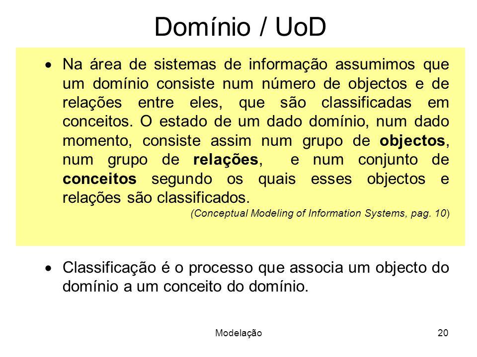 Modelação20 Na área de sistemas de informação assumimos que um domínio consiste num número de objectos e de relações entre eles, que são classificadas