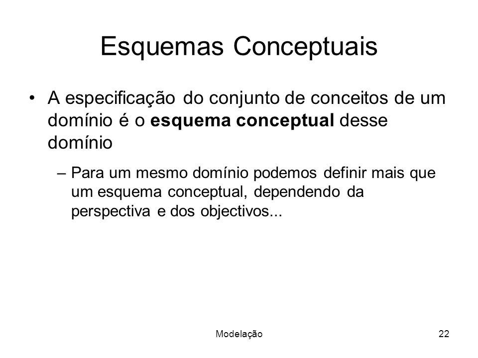 Modelação22 Esquemas Conceptuais A especificação do conjunto de conceitos de um domínio é o esquema conceptual desse domínio –Para um mesmo domínio po