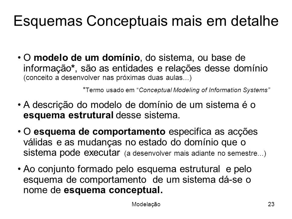 Modelação23 Esquemas Conceptuais mais em detalhe O modelo de um domínio, do sistema, ou base de informação*, são as entidades e relações desse domínio