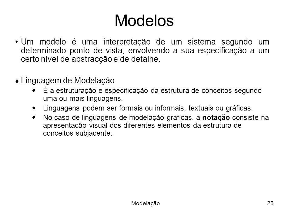 Modelação25 Um modelo é uma interpretação de um sistema segundo um determinado ponto de vista, envolvendo a sua especificação a um certo nível de abst