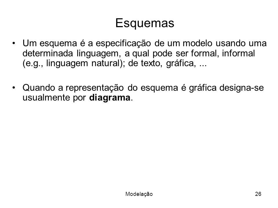 Modelação26 Um esquema é a especificação de um modelo usando uma determinada linguagem, a qual pode ser formal, informal (e.g., linguagem natural); de