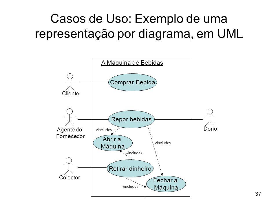 Modelação37 Casos de Uso: Exemplo de uma representação por diagrama, em UML A Máquina de Bebidas Cliente Agente do Fornecedor Comprar Bebida Repor beb
