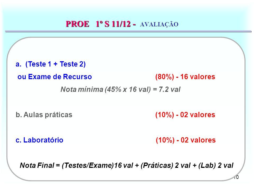 10 PROE 1º S 11/12 - PROE 1º S 11/12 - AVALIAÇÃO a. (Teste 1 + Teste 2) ou Exame de Recurso (80%) - 16 valores Nota mínima (45% x 16 val) = 7.2 val b.
