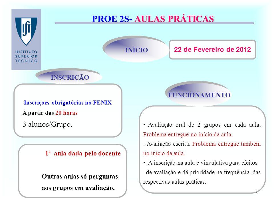 3 PROE 2S- AULAS PRÁTICAS Inscrições obrigatórias no FENIX A partir das 20 horas 3 alunos/Grupo. INSCRIÇÃO 22 de Fevereiro de 2012 INÍCIO Avaliação or
