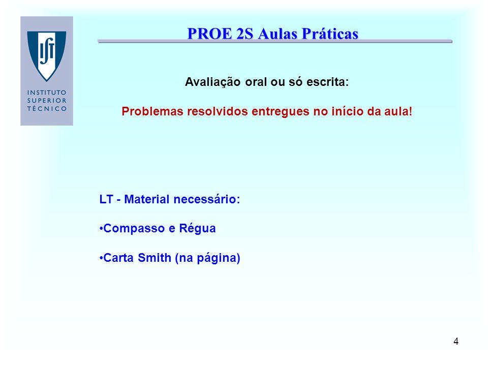 4 PROE 2S Aulas Práticas Avaliação oral ou só escrita: Problemas resolvidos entregues no início da aula! LT - Material necessário: Compasso e Régua Ca