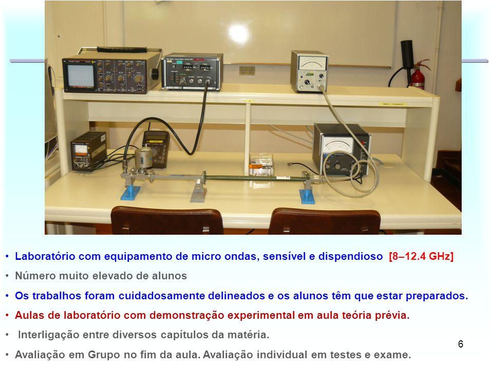 6 PROE 2º S - PROE 2º S - PORQUÊ O LABORATÓRIO Laboratório com equipamento de micro ondas, sensível e dispendioso [8–12.4 GHz] Número muito elevado de