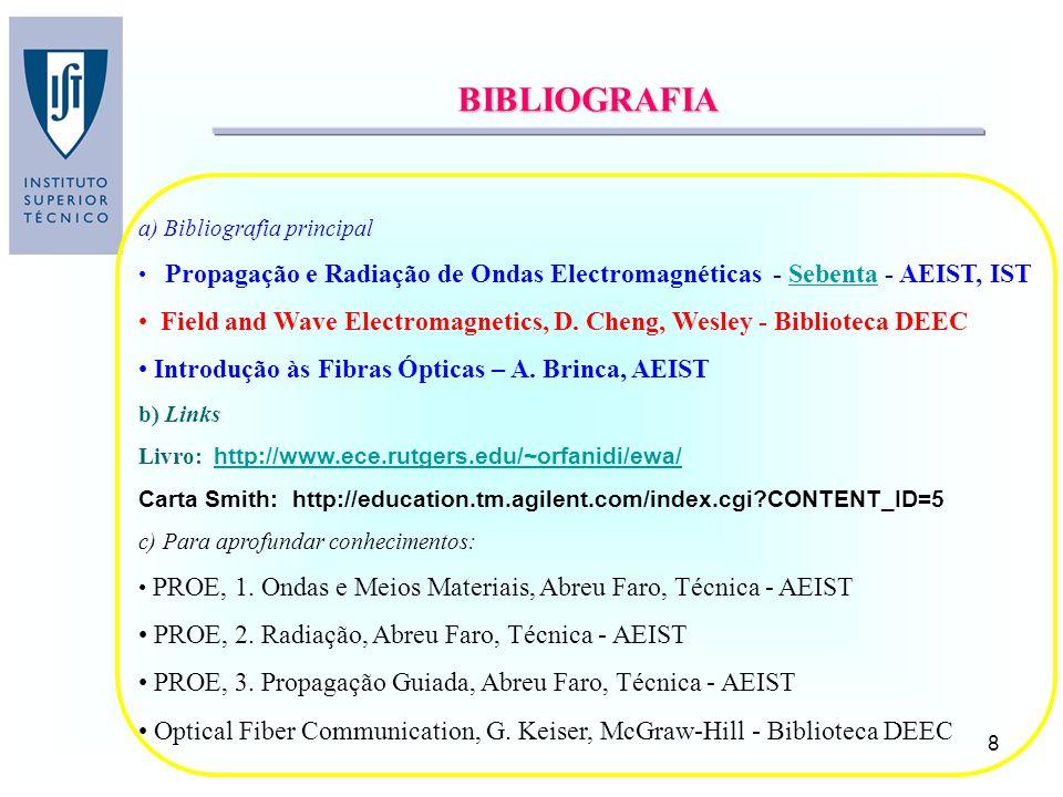 8 BIBLIOGRAFIA a) Bibliografia principal Propagação e Radiação de Ondas Electromagnéticas - Sebenta - AEIST, ISTSebenta Field and Wave Electromagnetic