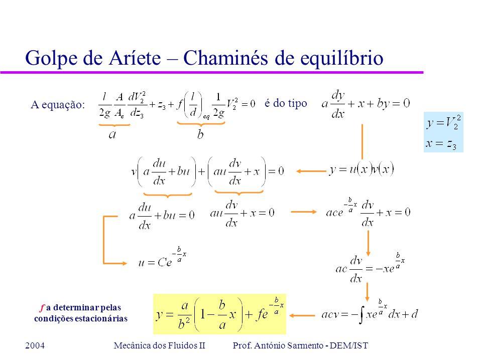 2004Mecânica dos Fluidos II Prof. António Sarmento - DEM/IST Golpe de Aríete – Chaminés de equilíbrio A equação: é do tipo f a determinar pelas condiç