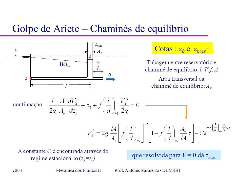 2004Mecânica dos Fluidos II Prof. António Sarmento - DEM/IST Tubagem entre reservatório e chaminé de equilíbrio: l, V, f, A Golpe de Aríete – Chaminés