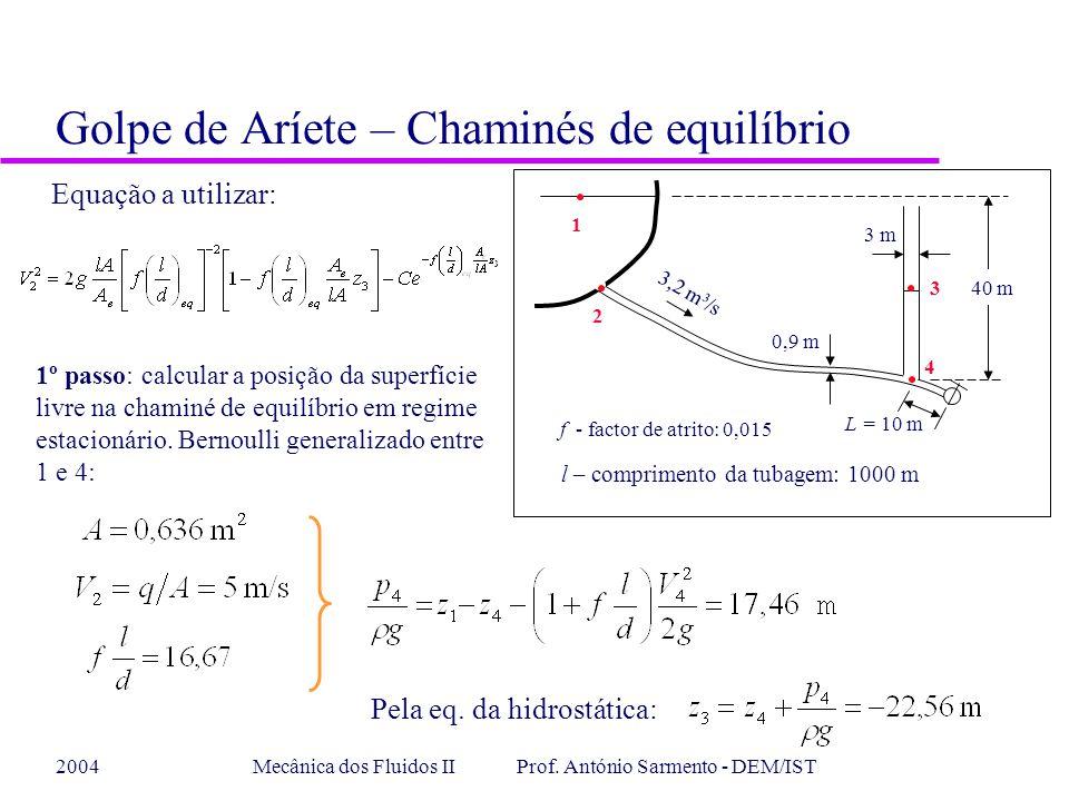 2004Mecânica dos Fluidos II Prof. António Sarmento - DEM/IST 1º passo: calcular a posição da superfície livre na chaminé de equilíbrio em regime estac