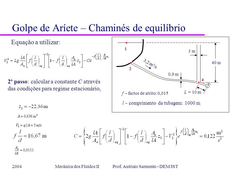 2004Mecânica dos Fluidos II Prof. António Sarmento - DEM/IST 2º passo: calcular a constante C através das condições para regime estacionário, Golpe de