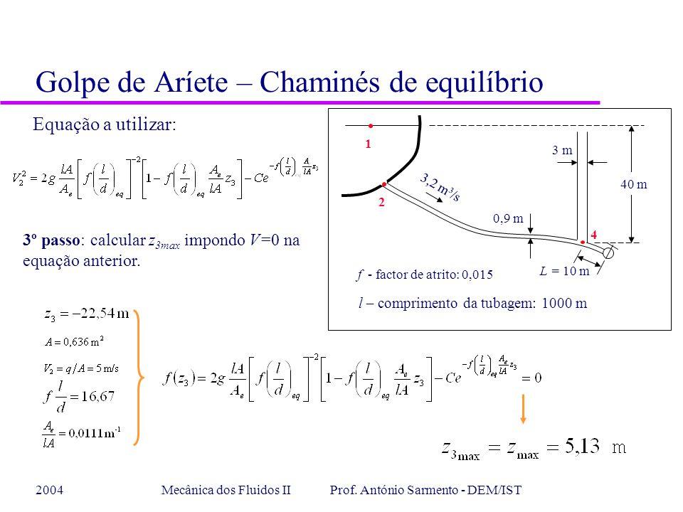 2004Mecânica dos Fluidos II Prof. António Sarmento - DEM/IST 3º passo: calcular z 3max impondo V=0 na equação anterior. Golpe de Aríete – Chaminés de