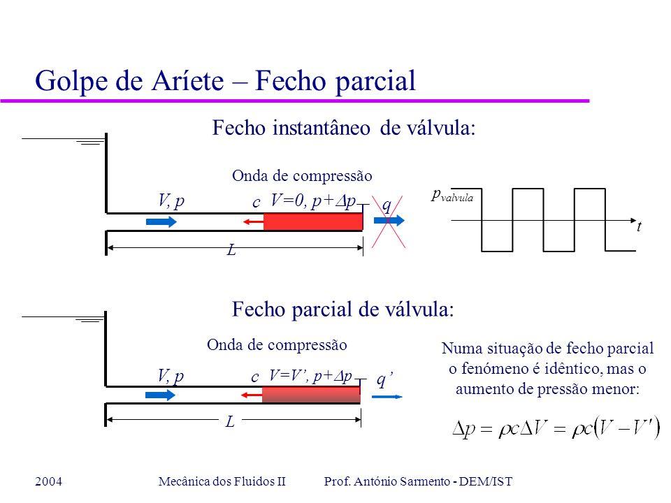 2004Mecânica dos Fluidos II Prof. António Sarmento - DEM/IST Golpe de Aríete – Fecho parcial Fecho instantâneo de válvula: L q V=0, p+ p V, p c Onda d