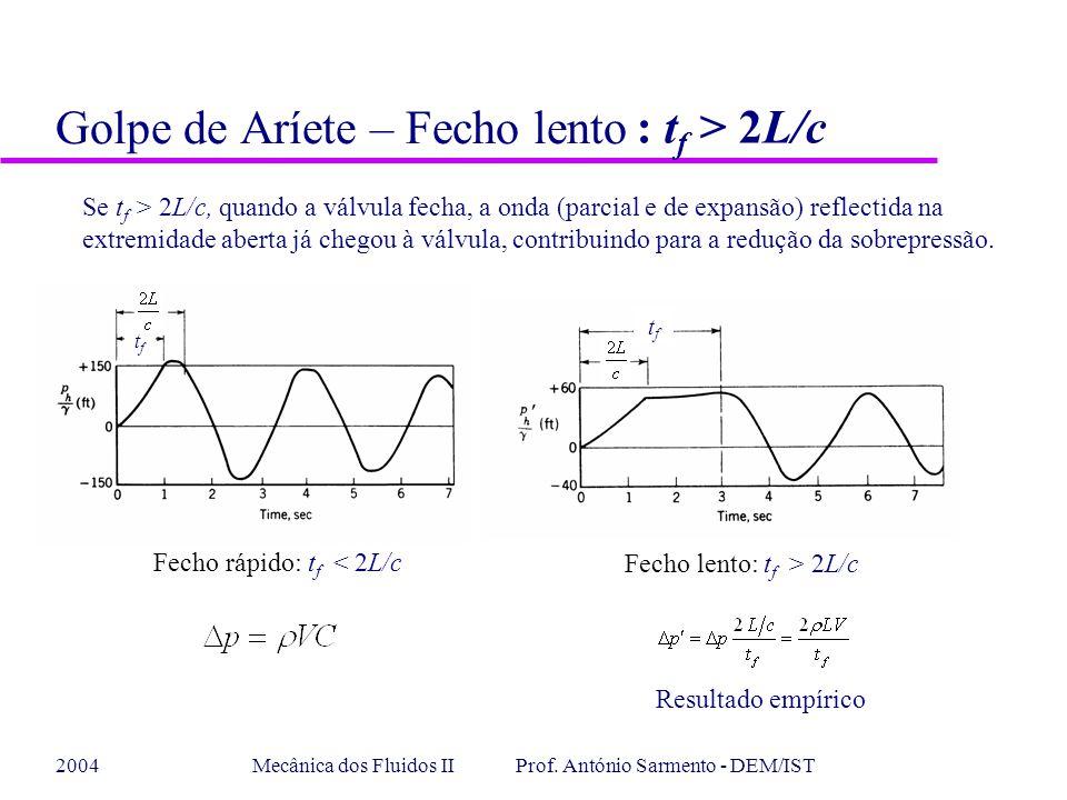 2004Mecânica dos Fluidos II Prof. António Sarmento - DEM/IST Fecho rápido: t f < 2L/c Golpe de Aríete – Fecho lento : t f > 2L/c Se t f > 2L/c, quando