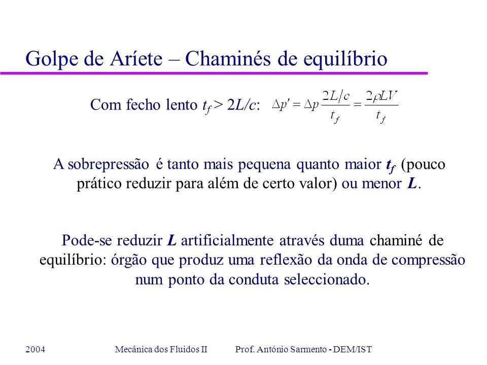 2004Mecânica dos Fluidos II Prof. António Sarmento - DEM/IST Golpe de Aríete – Chaminés de equilíbrio A sobrepressão é tanto mais pequena quanto maior