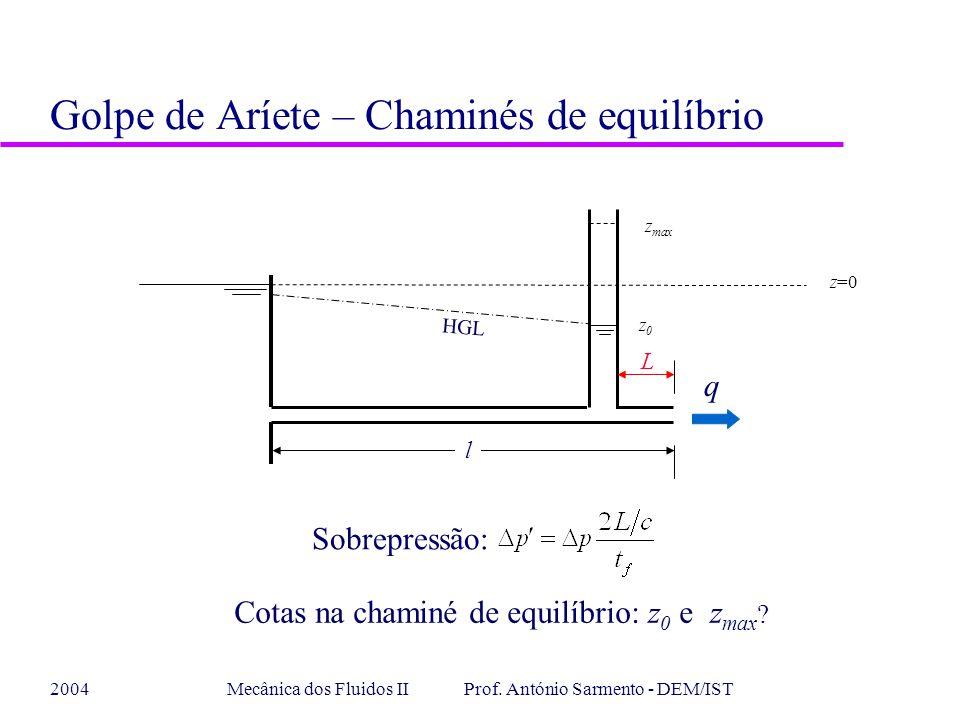 2004Mecânica dos Fluidos II Prof. António Sarmento - DEM/IST Golpe de Aríete – Chaminés de equilíbrio Sobrepressão: L q HGL l z=0 z0z0 z max Cotas na