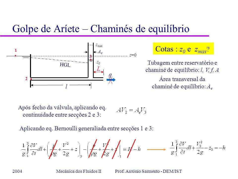 2004Mecânica dos Fluidos II Prof. António Sarmento - DEM/IST Golpe de Aríete – Chaminés de equilíbrio Cotas : z 0 e z max ? z=0 Tubagem entre reservat