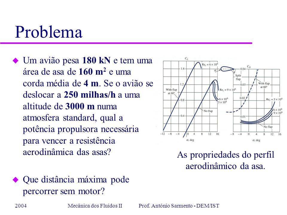 2004Mecânica dos Fluidos II Prof. António Sarmento - DEM/IST Problema As propriedades do perfil aerodinâmico da asa. u Um avião pesa 180 kN e tem uma
