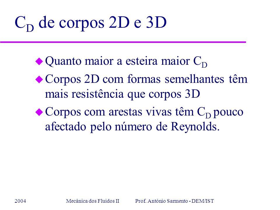 2004Mecânica dos Fluidos II Prof. António Sarmento - DEM/IST C D de corpos 2D e 3D u Quanto maior a esteira maior C D u Corpos 2D com formas semelhant