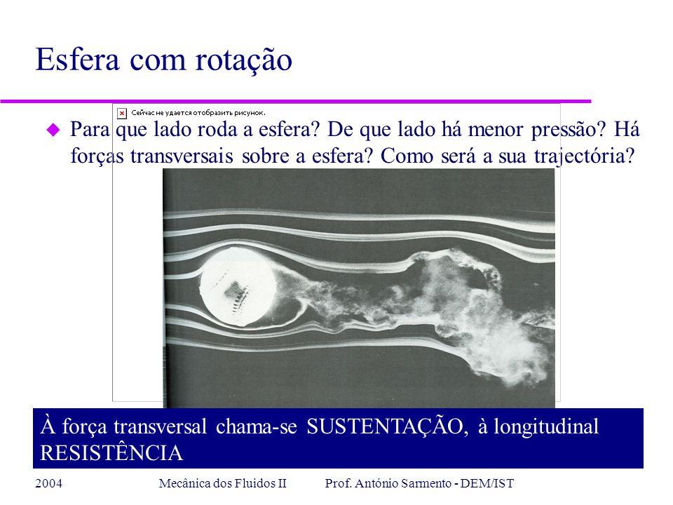 2004Mecânica dos Fluidos II Prof. António Sarmento - DEM/IST u Para que lado roda a esfera? De que lado há menor pressão? Há forças transversais sobre