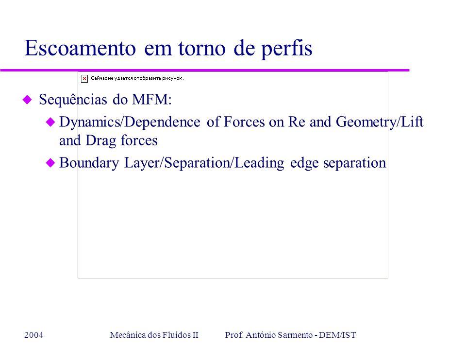 2004Mecânica dos Fluidos II Prof. António Sarmento - DEM/IST Escoamento em torno de perfis u Sequências do MFM: u Dynamics/Dependence of Forces on Re
