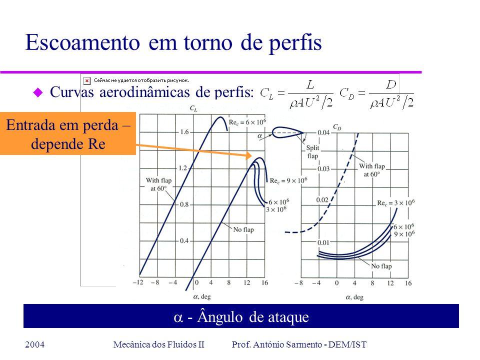 2004Mecânica dos Fluidos II Prof. António Sarmento - DEM/IST u Curvas aerodinâmicas de perfis: Escoamento em torno de perfis - Ângulo de ataque Entrad