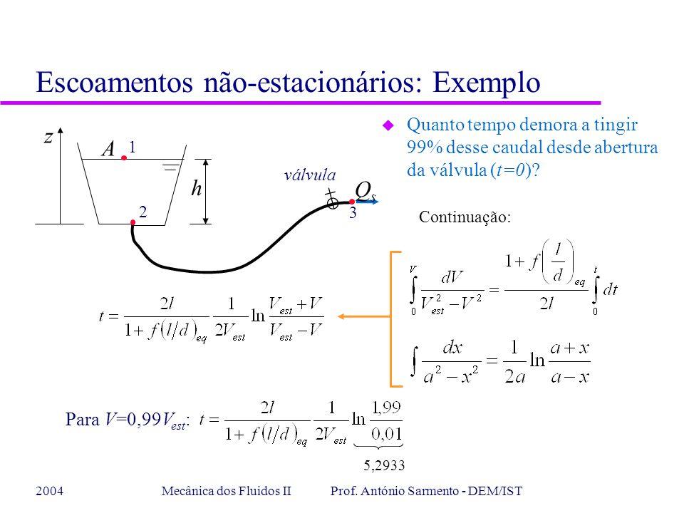 2004Mecânica dos Fluidos II Prof. António Sarmento - DEM/IST u Quanto tempo demora a tingir 99% desse caudal desde abertura da válvula (t=0)? Escoamen
