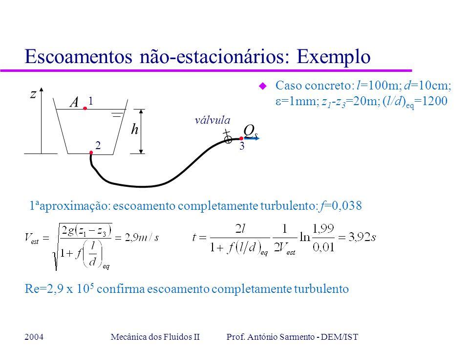 2004Mecânica dos Fluidos II Prof. António Sarmento - DEM/IST u Caso concreto: l=100m; d=10cm; =1mm; z 1 -z 3 =20m; (l/d) eq =1200 Escoamentos não-esta